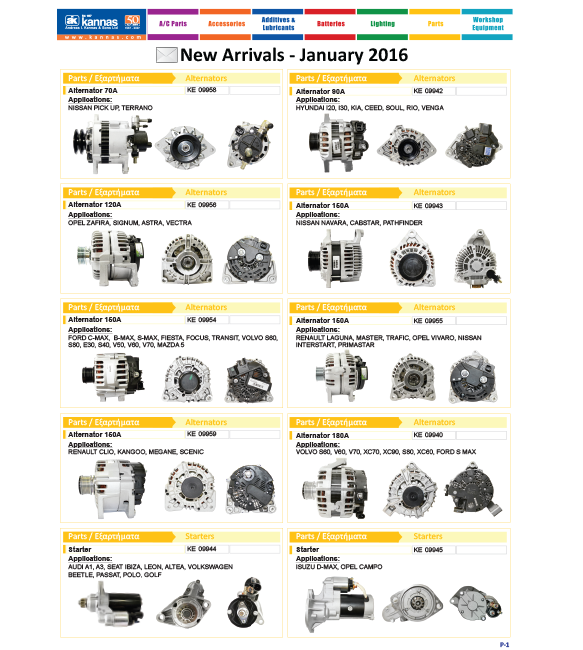 New Arrivals January 2016