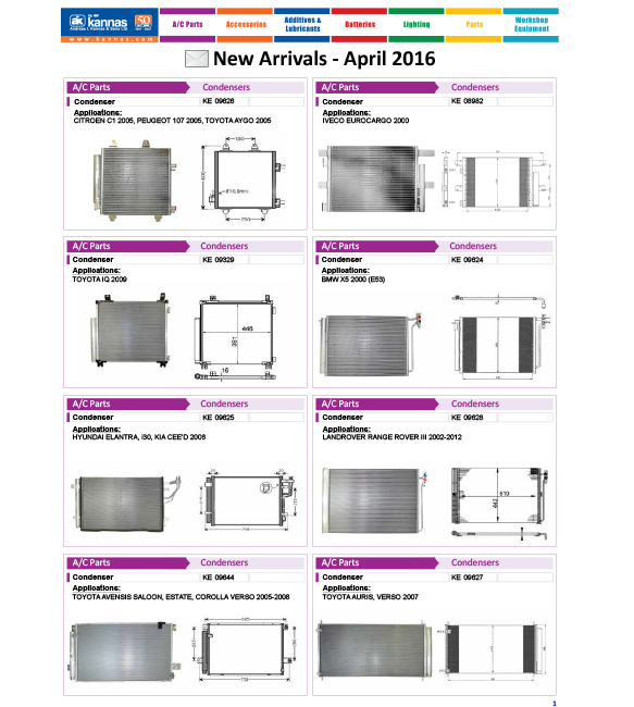 New Arrivals April 2016
